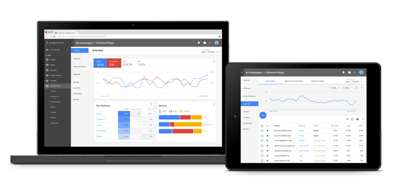Google AdWords Redesign