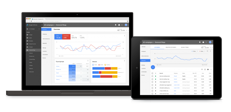 adwords-redesign