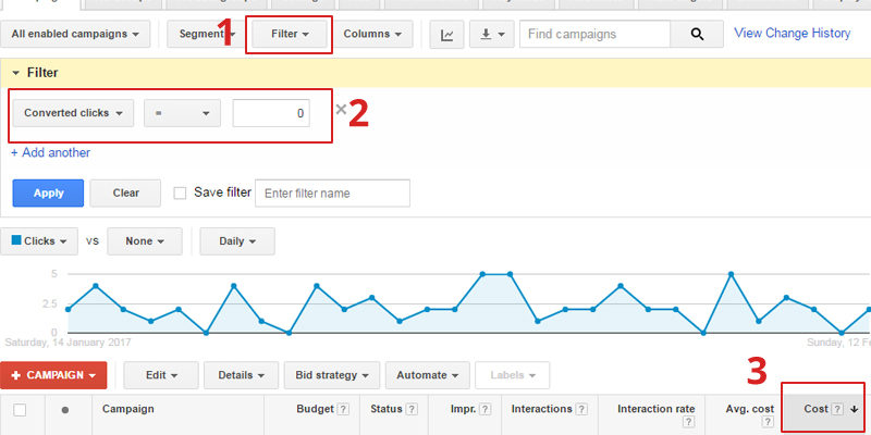 A three step guide to filtering your Adwords account, campaign or ad group to find and remove negative ad spend