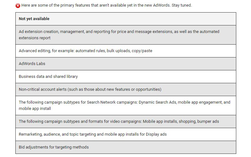 There are some features not currently included in the new AdWords interface but many of these features should be included by the end of the roll out.