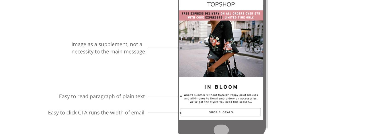 This email from top shop shows how images and text should be balanced and used to optimise emails for mobile.