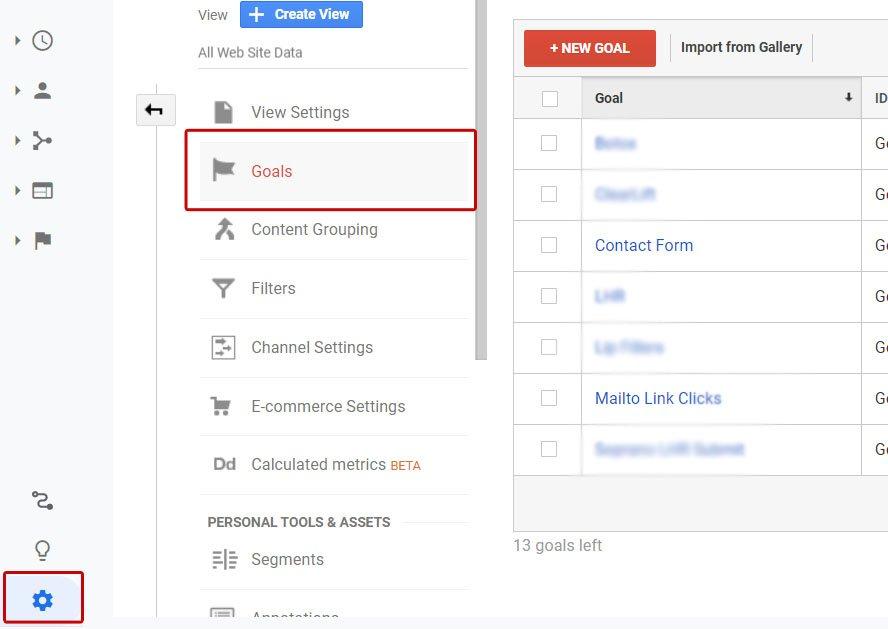 Set goals in google analytics to track custom actions across your website
